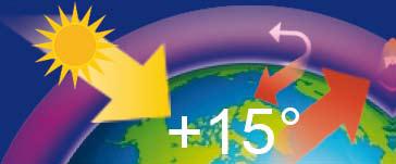 changementClimatiqueImage02